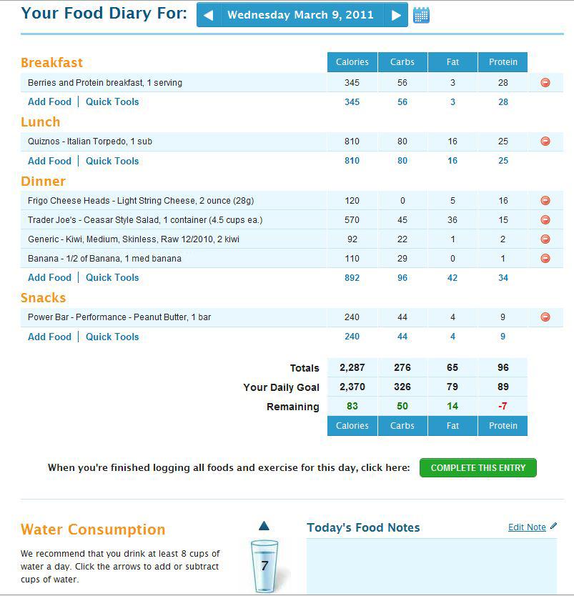 pre p90x nutrition